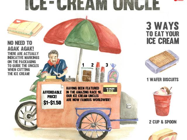 Ice Cream Uncle
