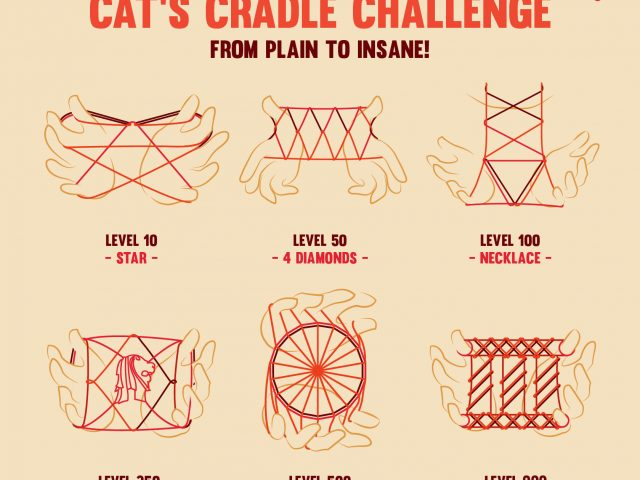 The many levels of Cat's Cradle